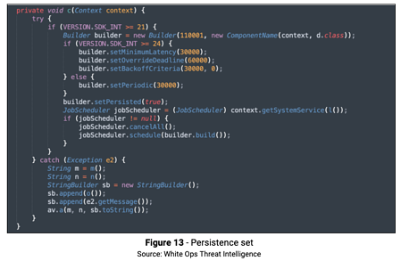 Figure 13 Persistence Set