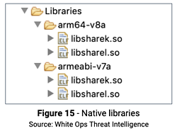 Figure 15 Native Lib
