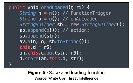 Figure 5 Soraka Ad Loading Function