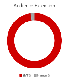 audience extension.png