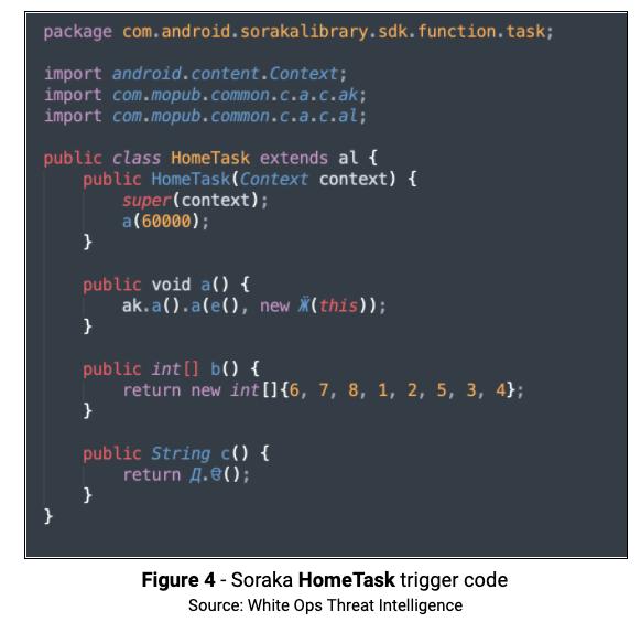 Figure 4 Soraka HomeTask Trigger