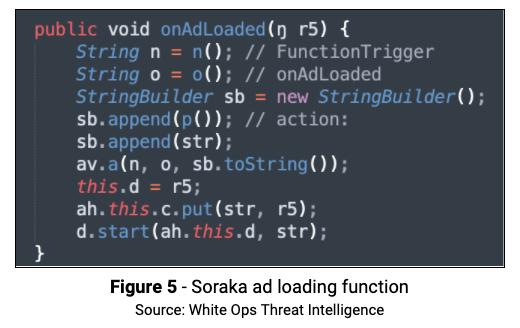 Figure 5 Soraka Ad Loading Function