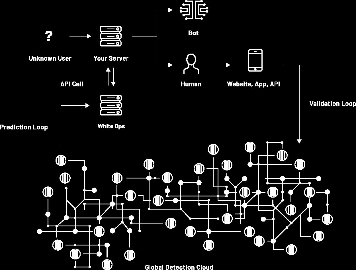 PRODUCTS-AI-MODULE-03