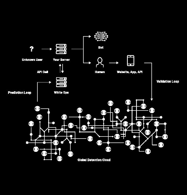 _MOBILE-PRODUCTS-AI-MODULE-03